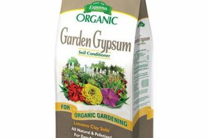 how to buy and order Gypsum fertilizer